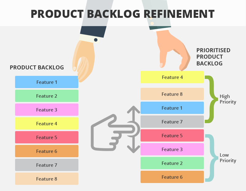 sg-product-backlog-refinement_2016101710